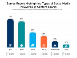 Survey Report Highlighting Types Of Social Media Keywords Of Content Search
