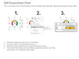 survey_reports_dashboard_sample_presentation_ppt_Slide03