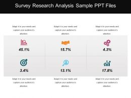 Survey Research Analysis Sample Ppt Files