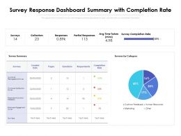 Survey Response Dashboard Summary With Completion Rate