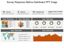 Survey Response Metrics Dashboard Ppt Image