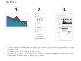 Survey Response Metrics Dashboard Ppt Image