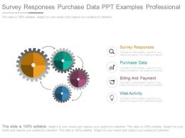 Survey Responses Purchase Data Ppt Examples Professional