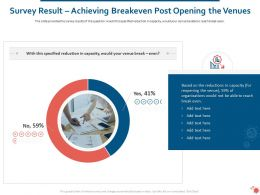 Survey Result Achieving Breakeven Post Opening The Venues Ppt Inspiration