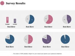Survey Results Finance Ppt Infographics Design Inspiration