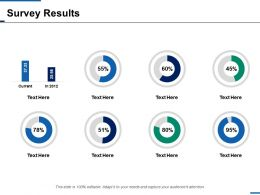 Survey Results Finance Ppt Inspiration Background Designs