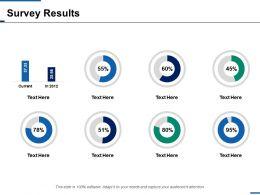 Survey Results Finance Ppt Inspiration Background Designs