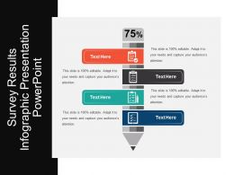 Survey Results Infographic Presentation Powerpoint