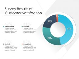 Survey Results Of Customer Satisfaction
