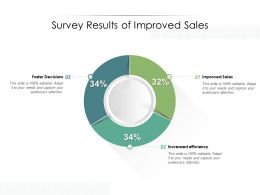 Survey Results Of Improved Sales