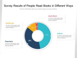 Survey Results Of People Read Books In Different Ways