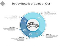 Survey Results Of Sales Of Car