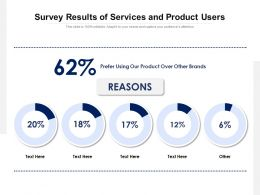 Survey Results Of Services And Product Users