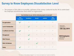 Survey To Know Employees Dissatisfaction Level Collaboration Ppt Powerpoint Presentation Portfolio Examples