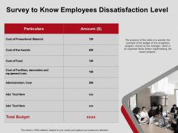 Survey To Know Employees Dissatisfaction Level Material Ppt Powerpoint Presentation Styles