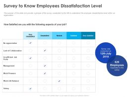 Survey To Know Employees Dissatisfaction Level Ppt Powerpoint Presentation Gallery