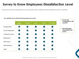 Survey To Know Employees Dissatisfaction Level Pressure Ppt Presentation Deck