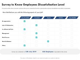Survey To Know Employees Dissatisfaction Level Sufficient Job Ppt Powerpoint Presentation Graphics