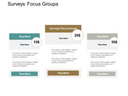 Surveys Focus Groups Ppt Powerpoint Presentation Ideas Background Images Cpb