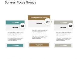 Surveys Focus Groups Ppt Powerpoint Presentation Ideas Background Images Cpb