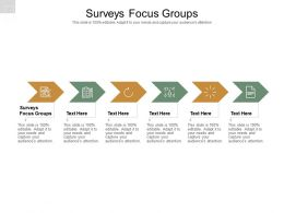 Surveys Focus Groups Ppt Powerpoint Presentation Visual Aids Layouts Cpb
