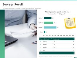 Surveys Result Answer Choices Ppt Powerpoint Presentation Inspiration Styles