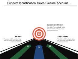 Suspect Identification Sales Closure Account Development Behavioral Terms