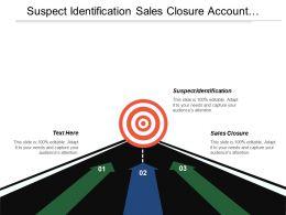 Suspect Identification Sales Closure Account Development Behavioral Terms