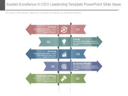 Sustain Excellence In Ceo Leadership Template Powerpoint Slide Ideas