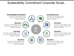 Sustainability Commitment Corporate Social Responsibility Leadership Energy Efficiency Focus