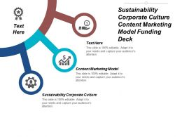 Sustainability Corporate Culture Content Marketing Model Funding Deck Cpb