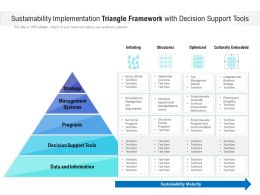 Sustainability Implementation Triangle Framework With Decision Support Tools