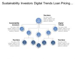 Sustainability Investors Digital Trends Loan Pricing Management Solutions Cpb