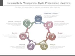 Sustainability Management Cycle Presentation Diagrams