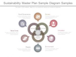 Sustainability Master Plan Sample Diagram Samples
