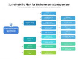 Sustainability Plan For Environment Management