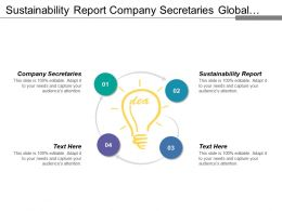 Sustainability Report Company Secretaries Global Experiences Strategic Financial Management