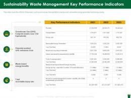 Sustainability Waste Management Key Performance Indicators Hazardous Waste Management