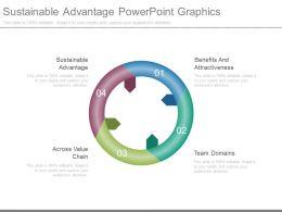 Sustainable Advantage Powerpoint Graphics