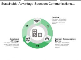 Sustainable Advantage Sponsors Communications Express Collaborative Relationships Telecommunications Industry