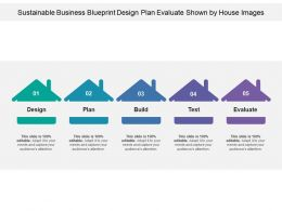 Sustainable Business Blueprint Design Plan Evaluate Shown By House Images