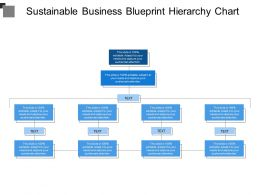 Sustainable Business Blueprint Hierarchy Chart