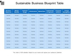 Sustainable Business Blueprint Table