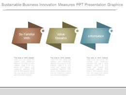 Sustainable Business Innovation Measures Ppt Presentation Graphics