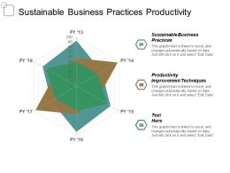 Sustainable Business Practices Productivity Improvement Techniques Social Responsibilities Cpb