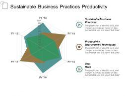 Sustainable Business Practices Productivity Improvement Techniques Social Responsibilities Cpb