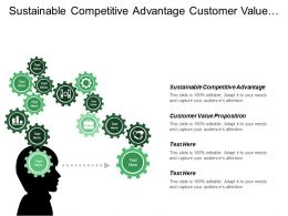 Sustainable Competitive Advantage Customer Value Proposition Growth Strategies