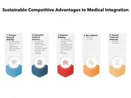 Sustainable Competitive Advantages To Medical Integration