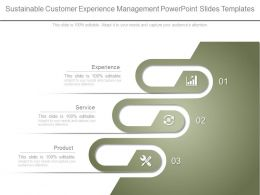 Sustainable Customer Experience Management Powerpoint Slides Templates