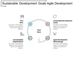 Sustainable Development Goals Agile Development Methodology Sustainability Organizations Cpb